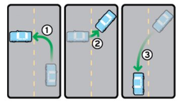 3 Point Turn