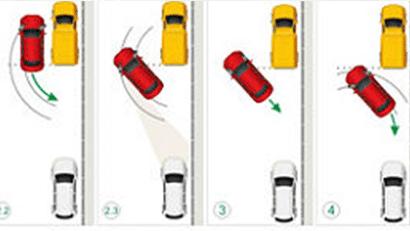 parallel parking scheme